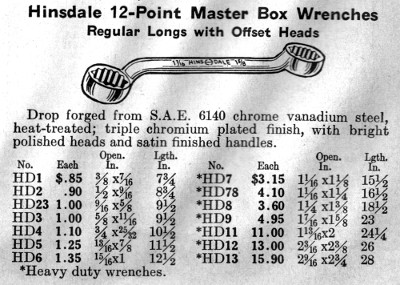 [1936 Catalog Listing for Hinsdale HDx Box-End Wrenches]