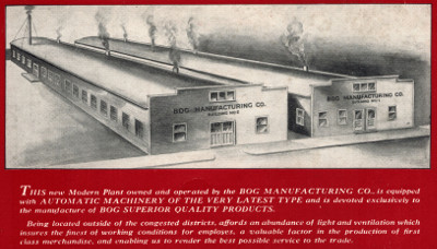[1927 Illustration of Bog Manufacturing Factory]