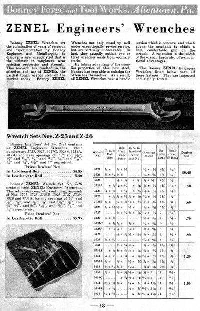 [1933 Catalog Listing for Zenel Open-End Wrenches]